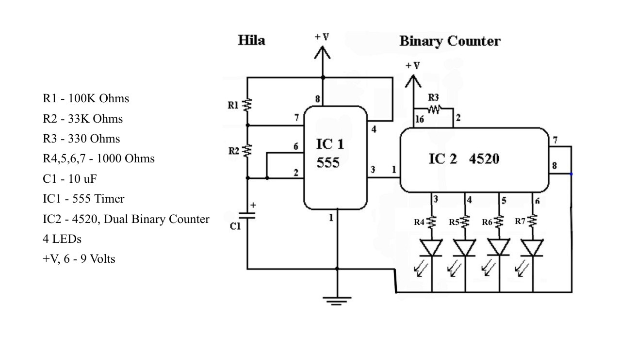 binary numbers rh hilaroad com 8 bit binary counter circuit diagram Decimal to Binary Circuit