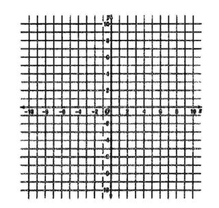 If You Donu0027t Have Any Graph Paper, Print This Image. (  Graph Paper Sample